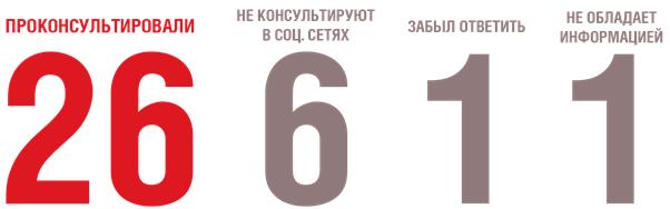 ----------11